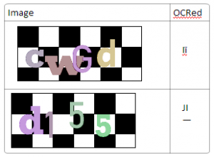 Example of UrlShield generated images and their OCR.